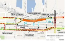 Powell Overpass Street Project